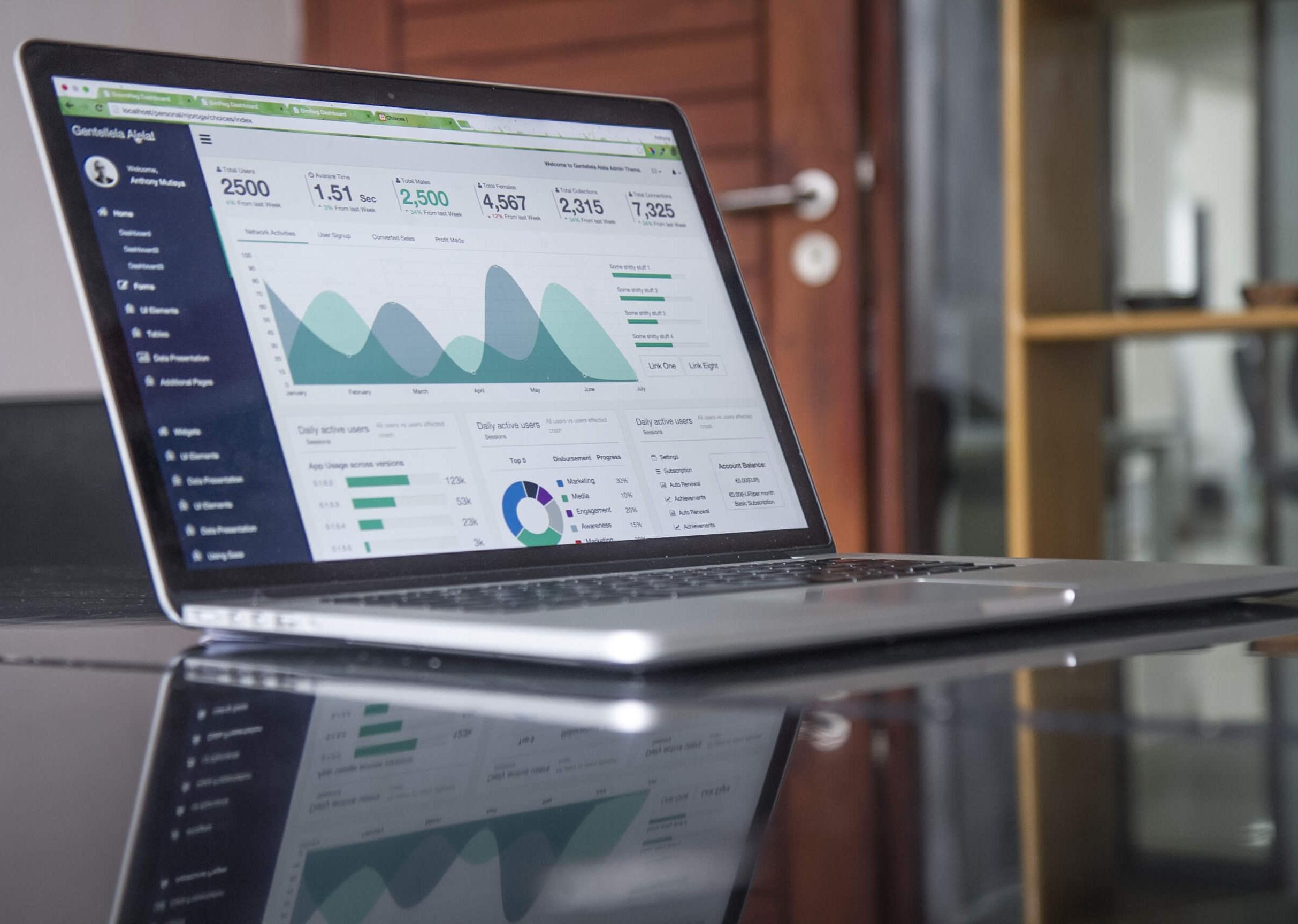 Электронная торговля в B2C